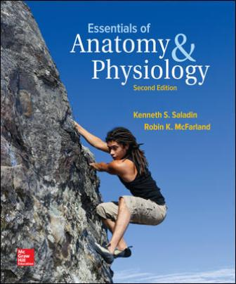 Solution Manual for Essentials of Anatomy & Physiology 2nd Edition Saladin